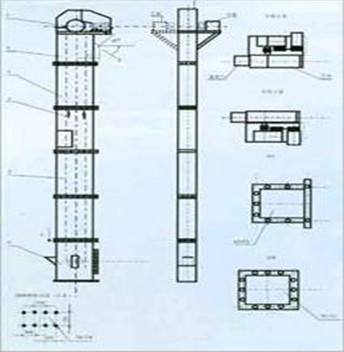 td型斗式提升机结构形式